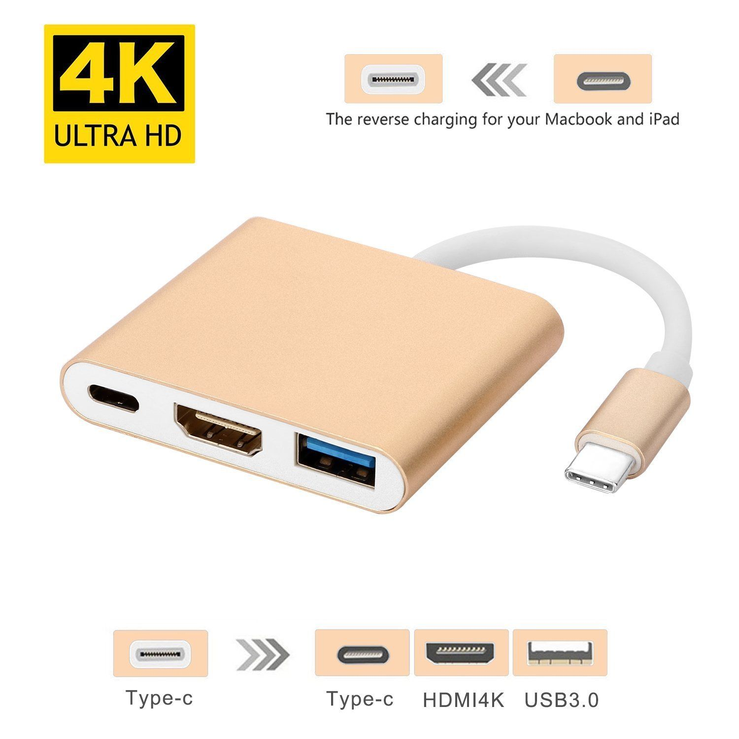 USB Type-C HUB to HDMI + USB 3.0 + USB 3.1 port
